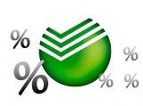 Новые скидки на квартиры в новостройке и 13% годовых по ипотеке.